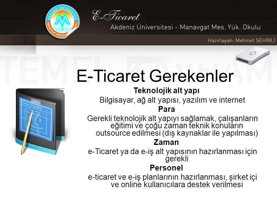 E-Ticaret Gerekenler Teknolojik alt yapı