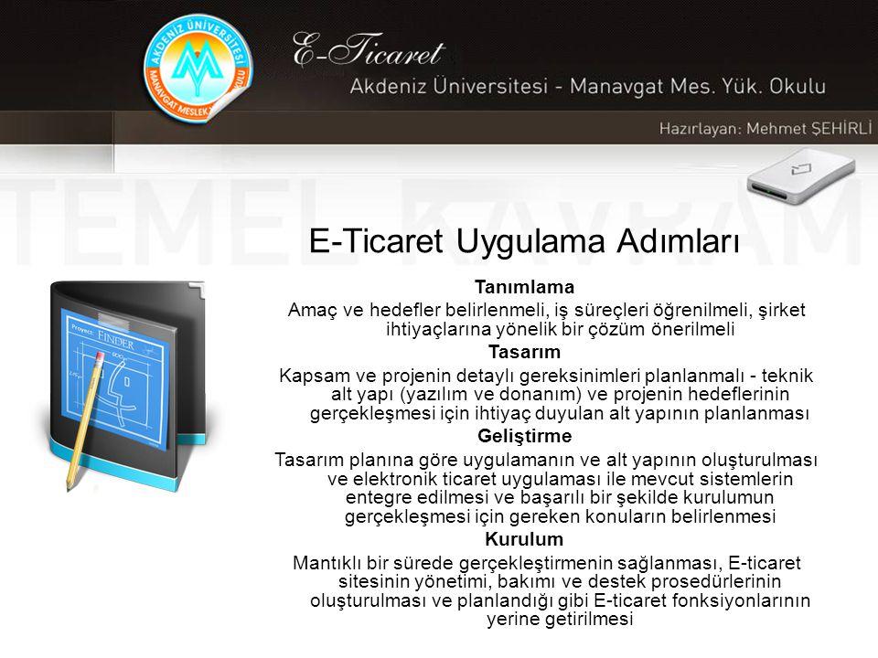 E-Ticaret Uygulama Adımları