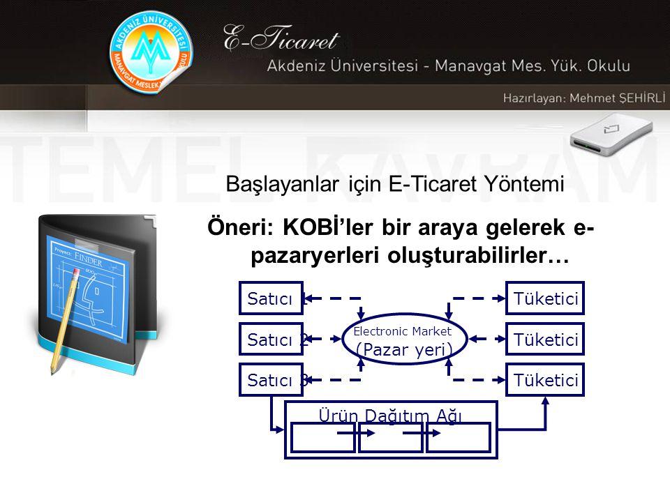 Başlayanlar için E-Ticaret Yöntemi