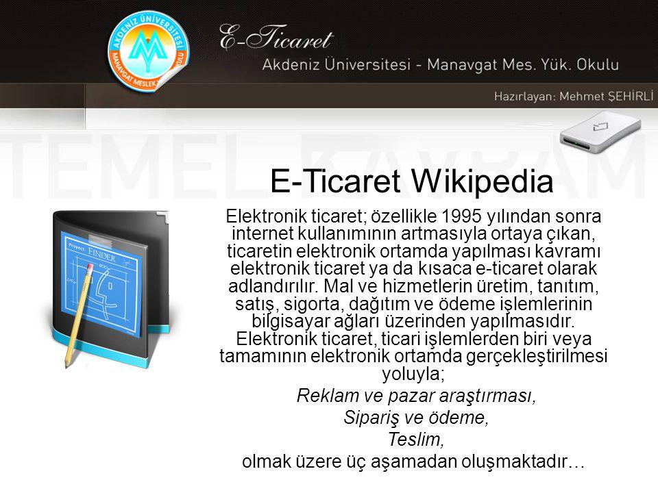 E-Ticaret Wikipedia