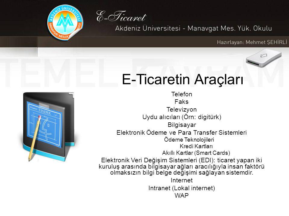E-Ticaretin Araçları Telefon Faks Televizyon