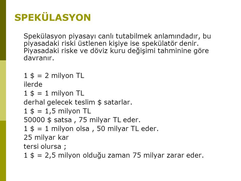 SPEKÜLASYON