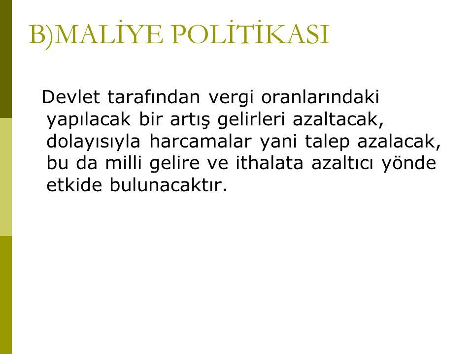 B)MALİYE POLİTİKASI
