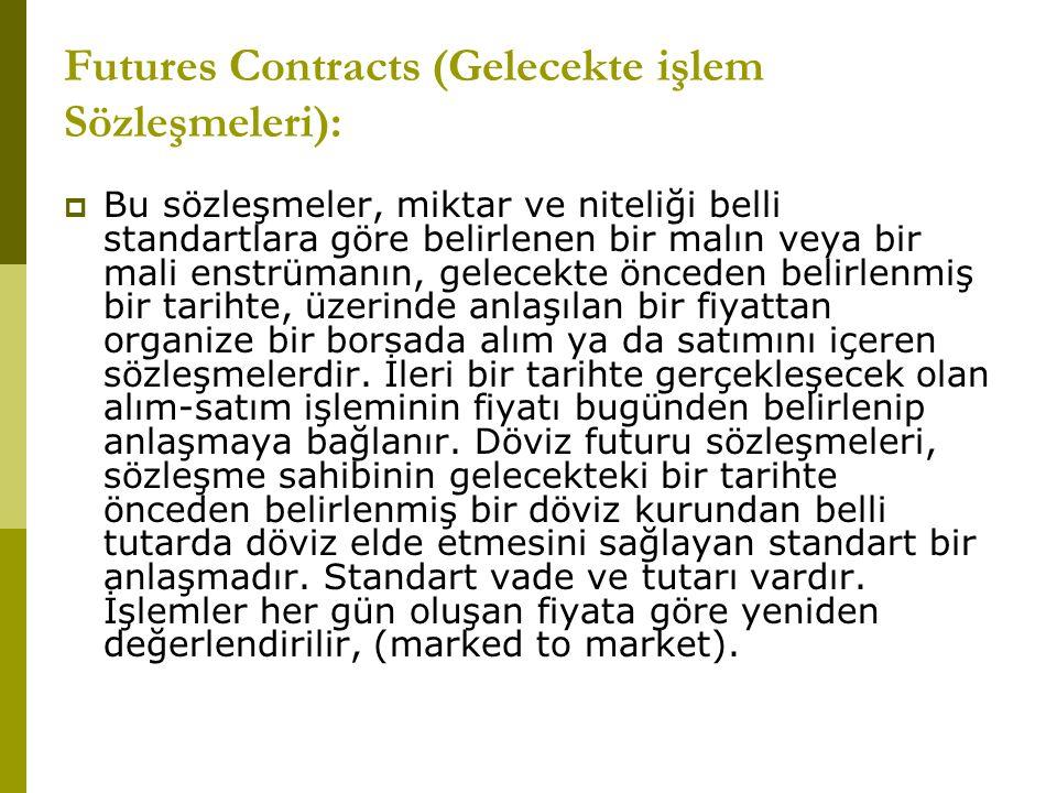 Futures Contracts (Gelecekte işlem Sözleşmeleri):