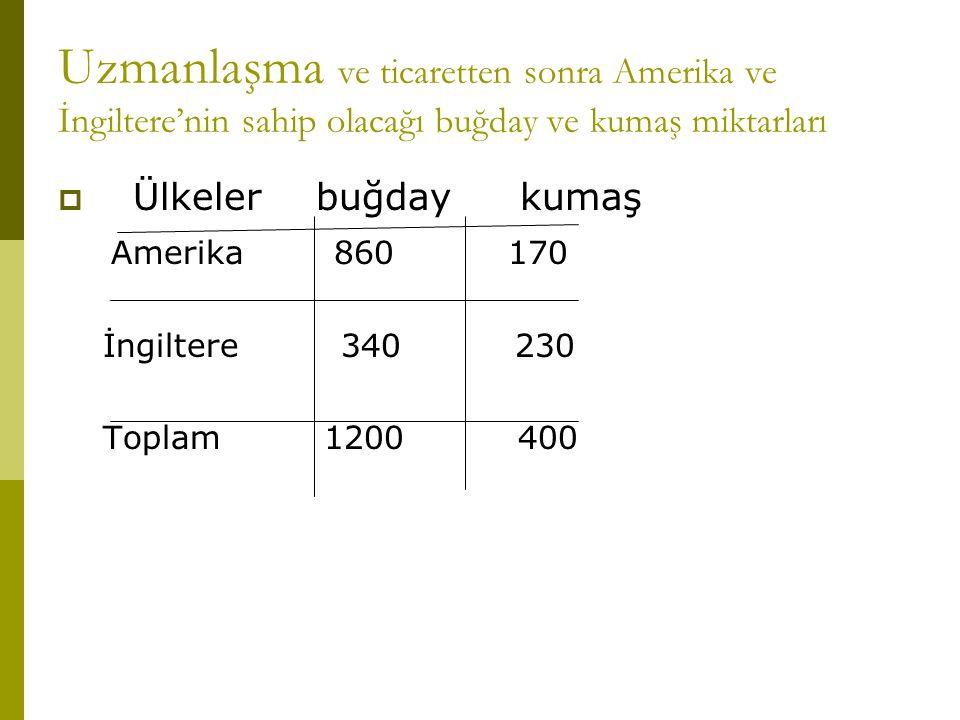 Uzmanlaşma ve ticaretten sonra Amerika ve İngiltere'nin sahip olacağı buğday ve kumaş miktarları