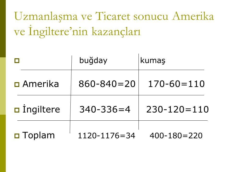 Uzmanlaşma ve Ticaret sonucu Amerika ve İngiltere'nin kazançları