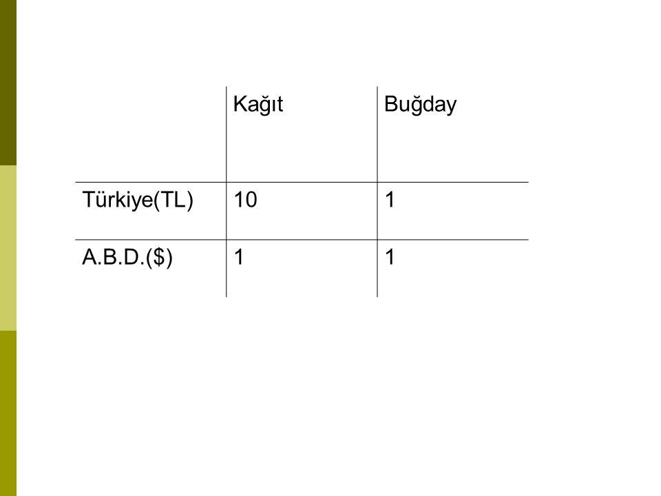 Kağıt Buğday Türkiye(TL) 10 1 A.B.D.($)