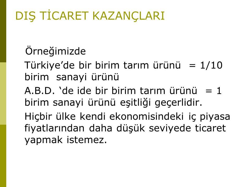 DIŞ TİCARET KAZANÇLARI