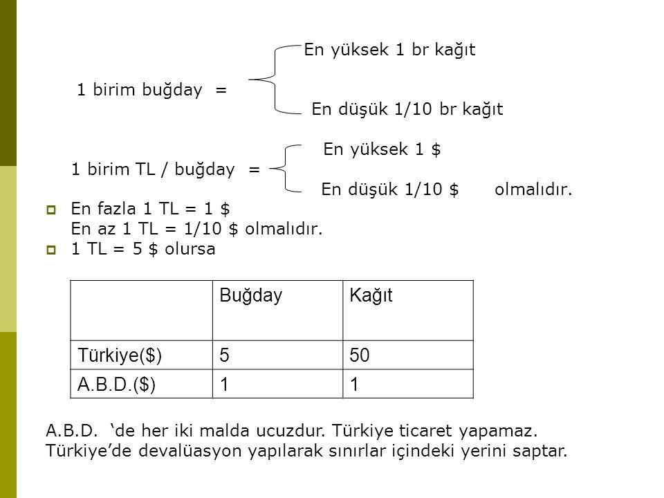 Buğday Kağıt Türkiye($) 5 50 A.B.D.($) 1 En yüksek 1 br kağıt