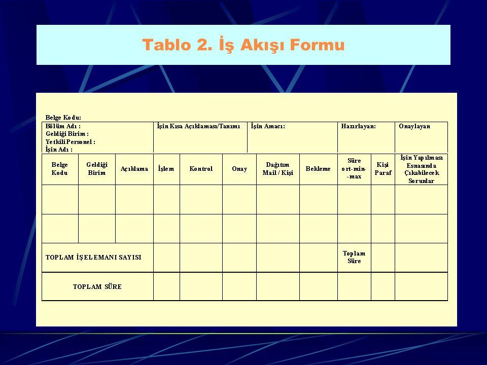 Tablo 2. İş Akışı Formu