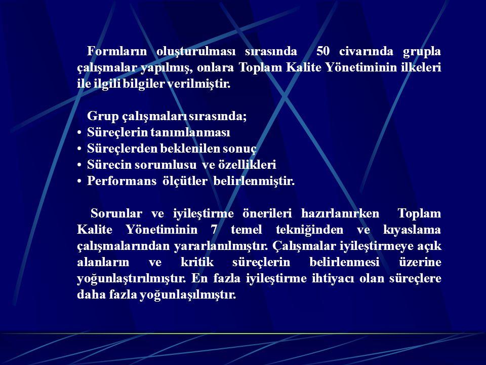 Formların oluşturulması sırasında 50 civarında grupla çalışmalar yapılmış, onlara Toplam Kalite Yönetiminin ilkeleri ile ilgili bilgiler verilmiştir.