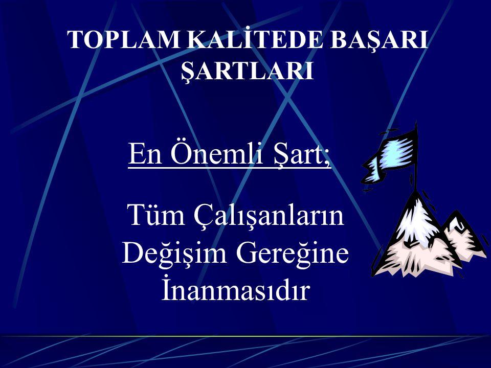 TOPLAM KALİTEDE BAŞARI ŞARTLARI