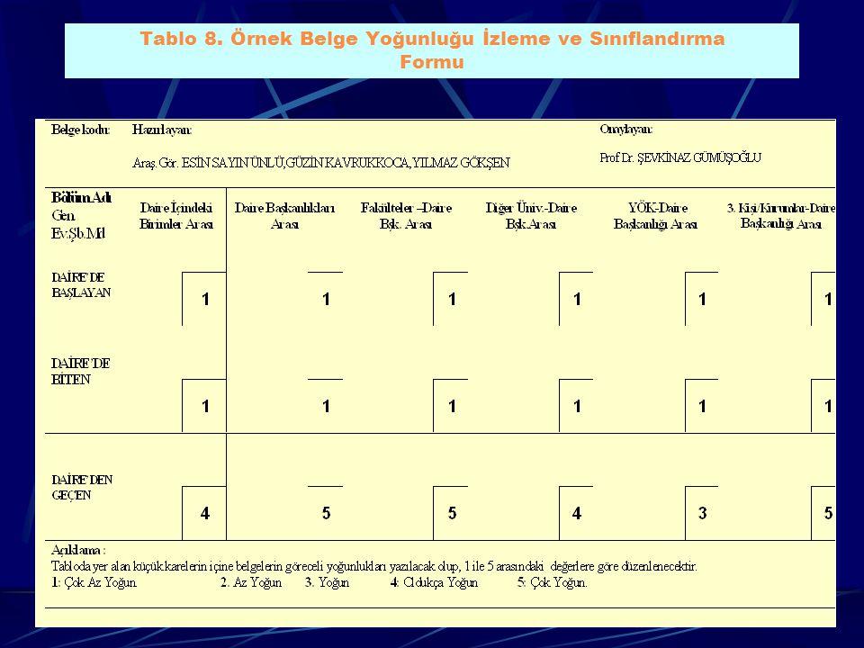 Tablo 8. Örnek Belge Yoğunluğu İzleme ve Sınıflandırma Formu