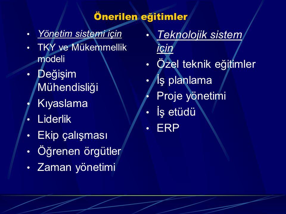 Teknolojik sistem için Özel teknik eğitimler İş planlama