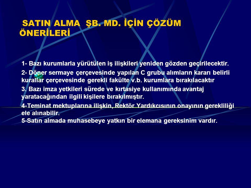 SATIN ALMA ŞB. MD. İÇİN ÇÖZÜM ÖNERİLERİ