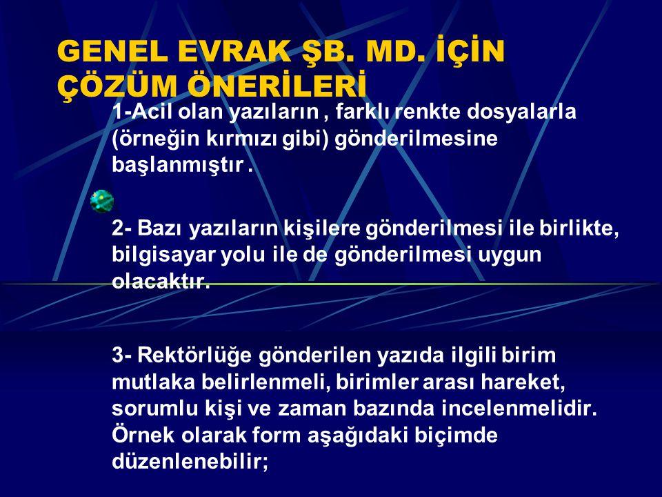 GENEL EVRAK ŞB. MD. İÇİN ÇÖZÜM ÖNERİLERİ