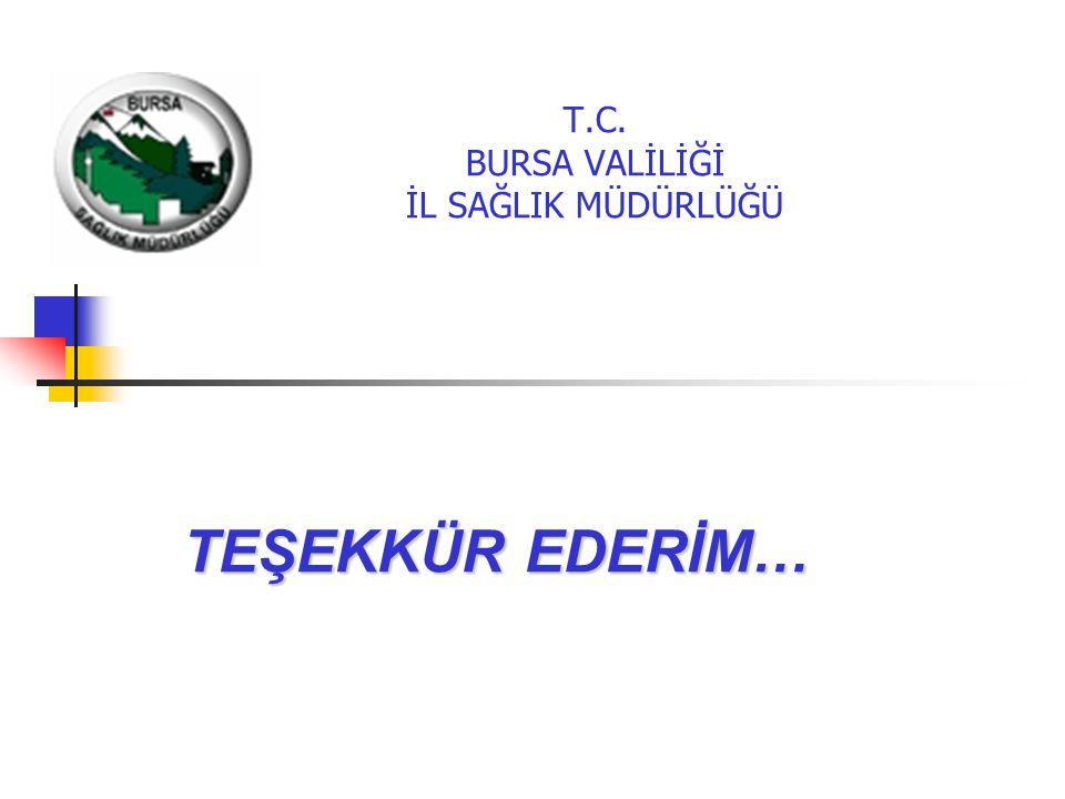 T.C. BURSA VALİLİĞİ İL SAĞLIK MÜDÜRLÜĞÜ