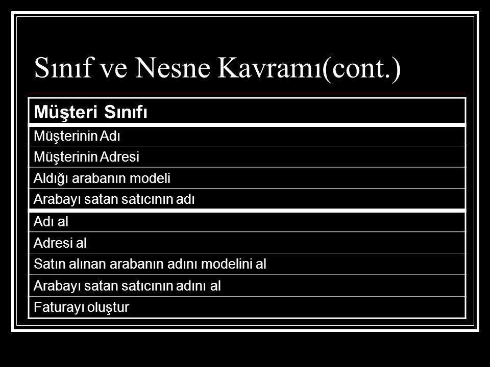 Sınıf ve Nesne Kavramı(cont.)