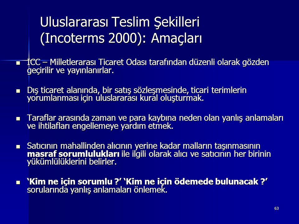 Uluslararası Teslim Şekilleri (Incoterms 2000): Amaçları