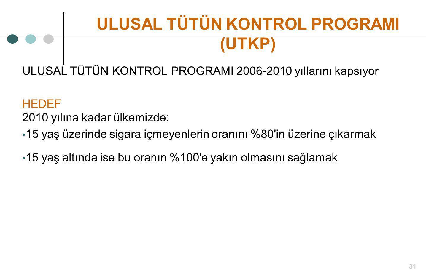ULUSAL TÜTÜN KONTROL PROGRAMI (UTKP)