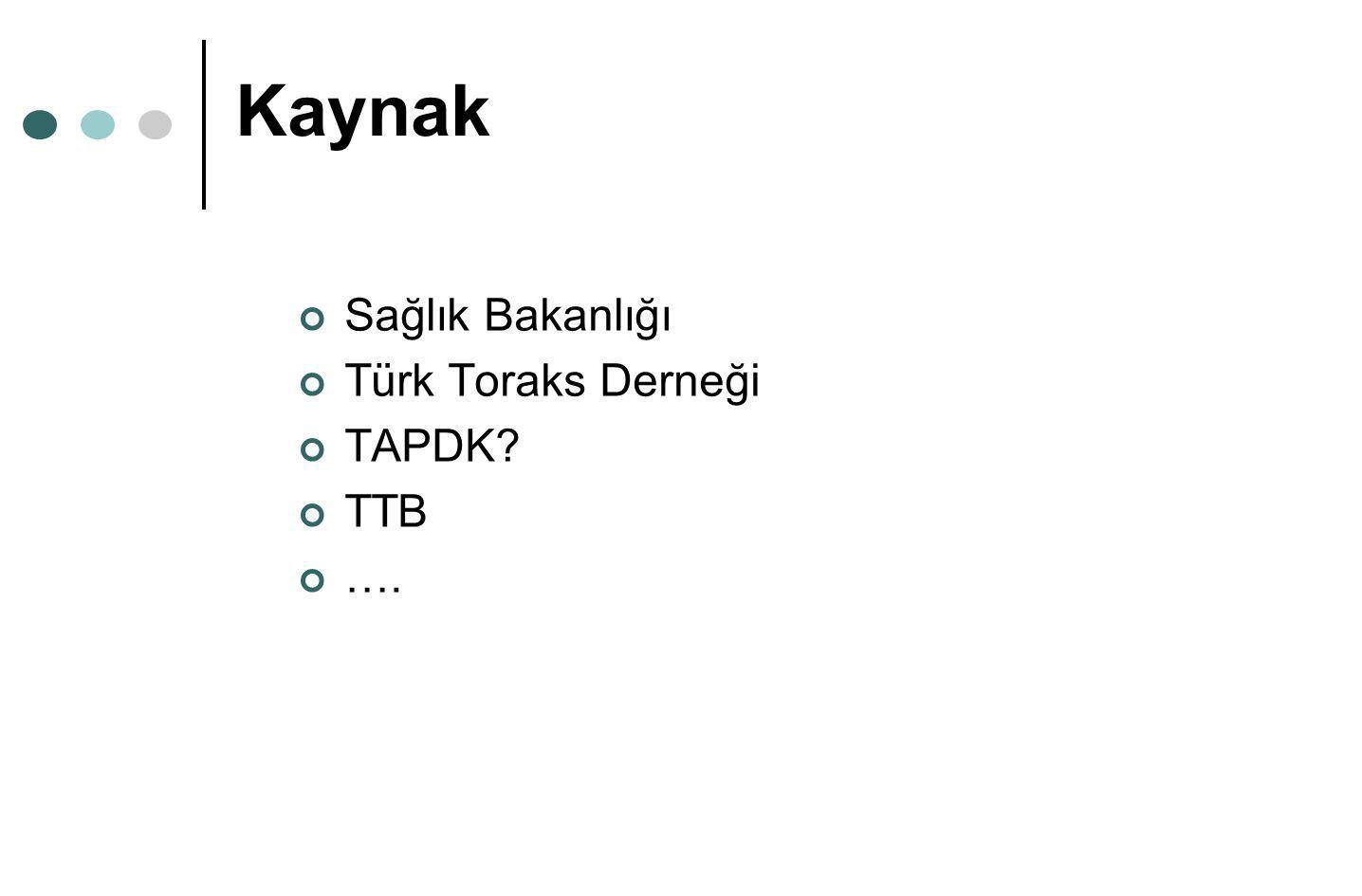 Kaynak Sağlık Bakanlığı Türk Toraks Derneği TAPDK TTB ….