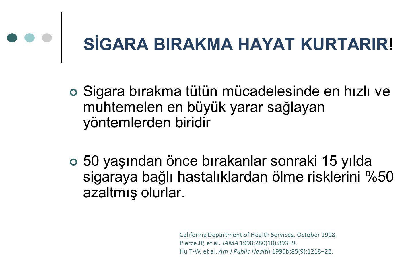 SİGARA BIRAKMA HAYAT KURTARIR!
