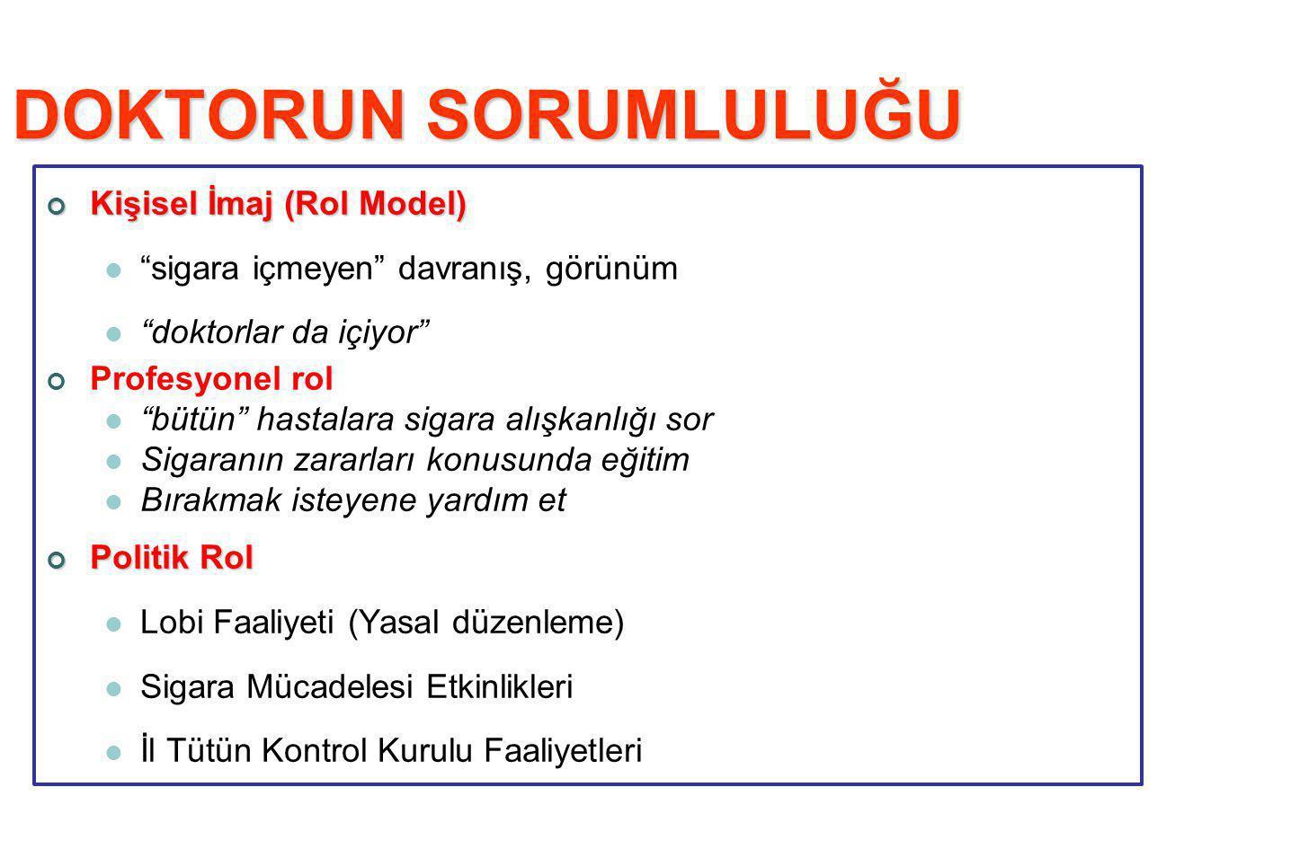DOKTORUN SORUMLULUĞU Kişisel İmaj (Rol Model)