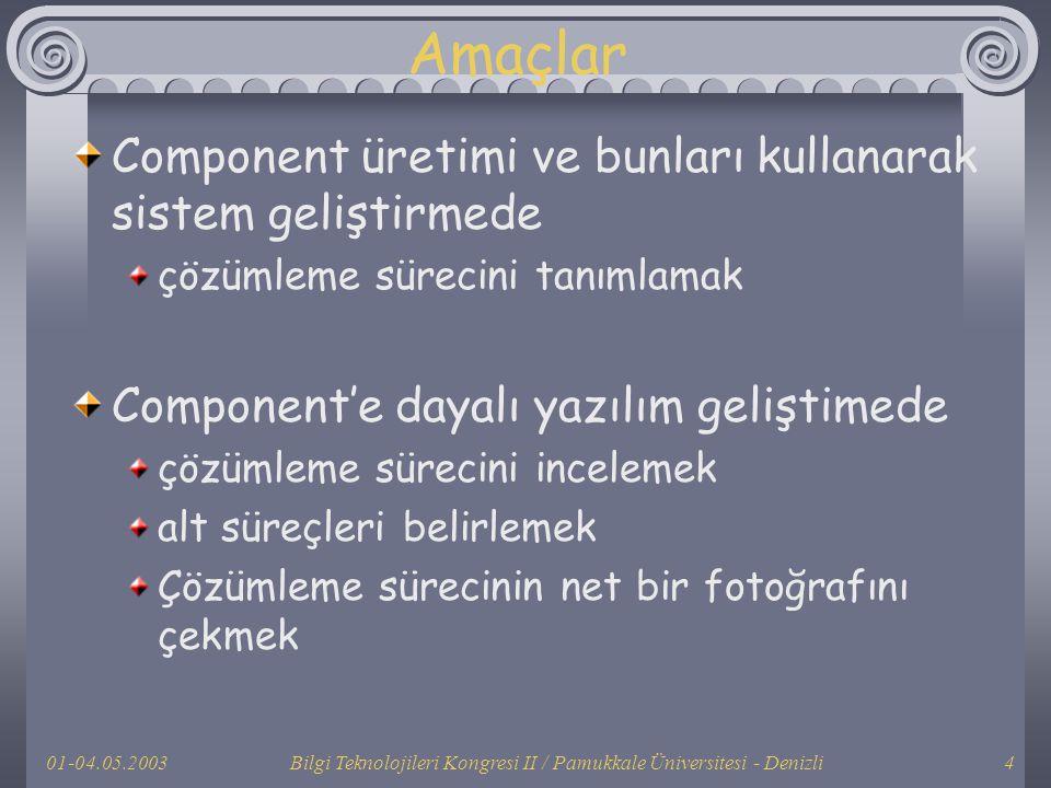Bilgi Teknolojileri Kongresi II / Pamukkale Üniversitesi - Denizli