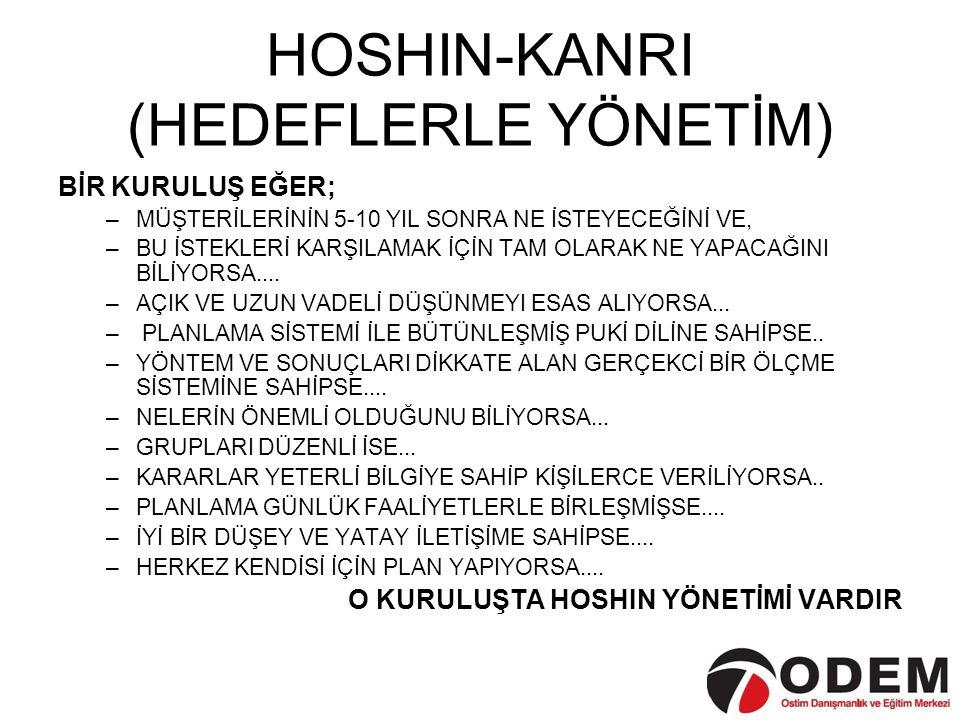 HOSHIN-KANRI (HEDEFLERLE YÖNETİM)