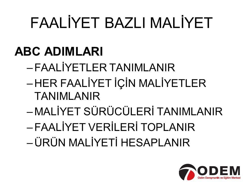 FAALİYET BAZLI MALİYET