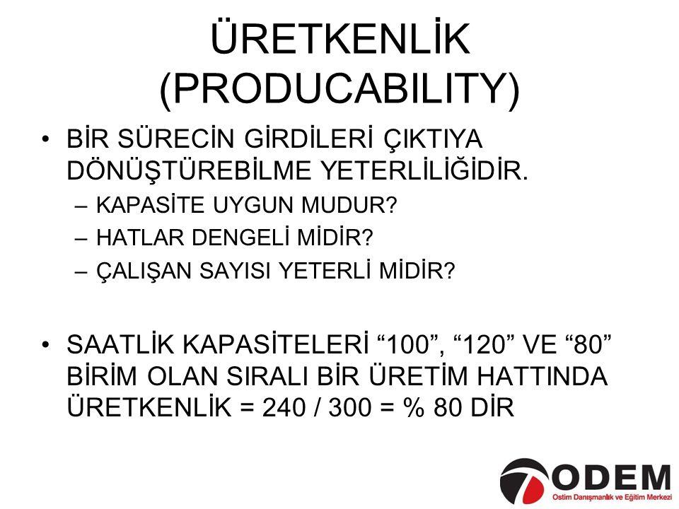 ÜRETKENLİK (PRODUCABILITY)