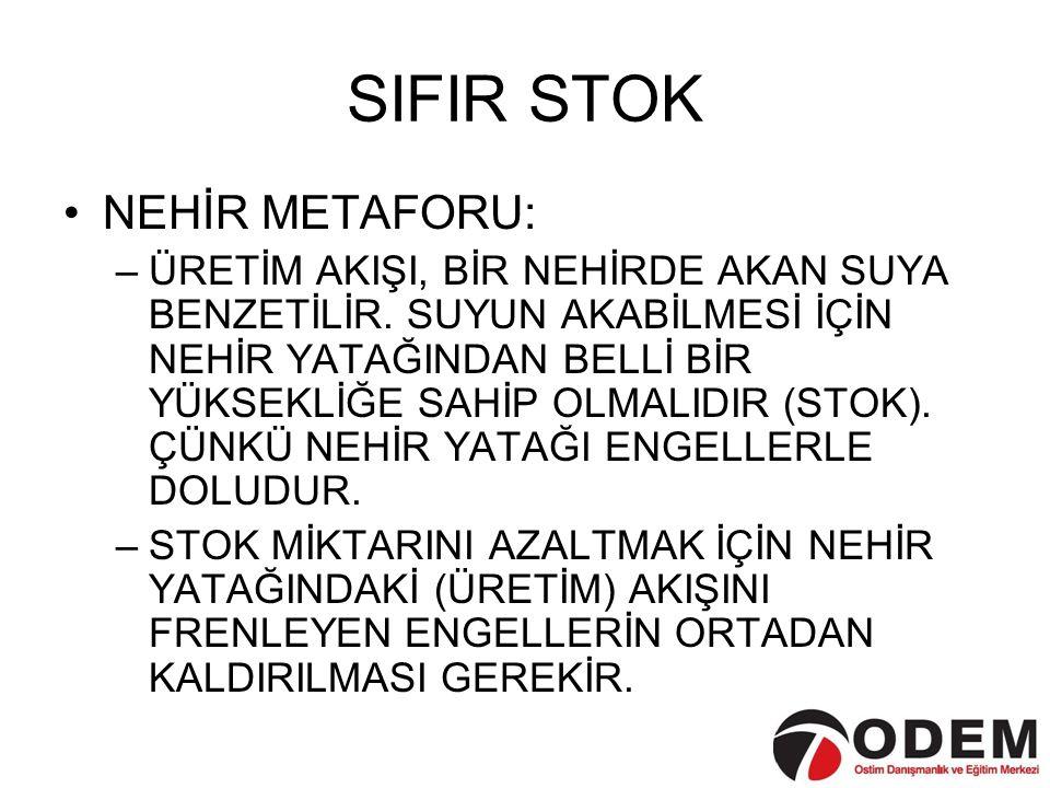 SIFIR STOK NEHİR METAFORU: