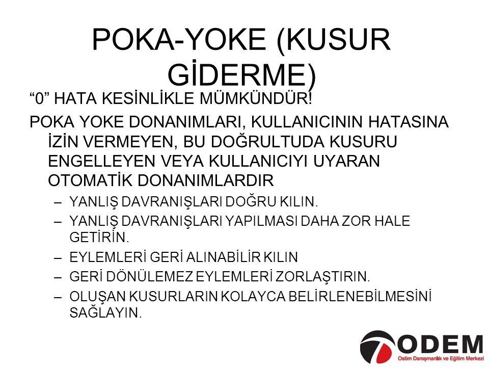 POKA-YOKE (KUSUR GİDERME)