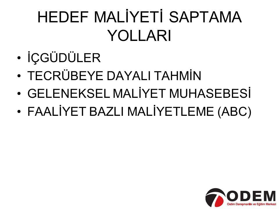 HEDEF MALİYETİ SAPTAMA YOLLARI