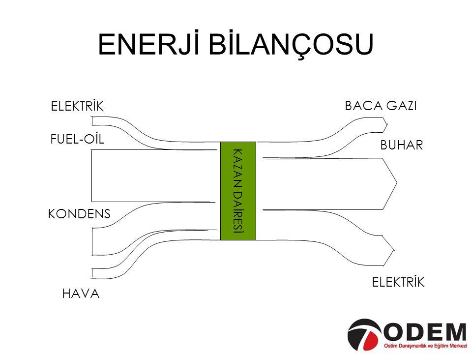 ENERJİ BİLANÇOSU ELEKTRİK FUEL-OİL KONDENS HAVA BACA GAZI BUHAR