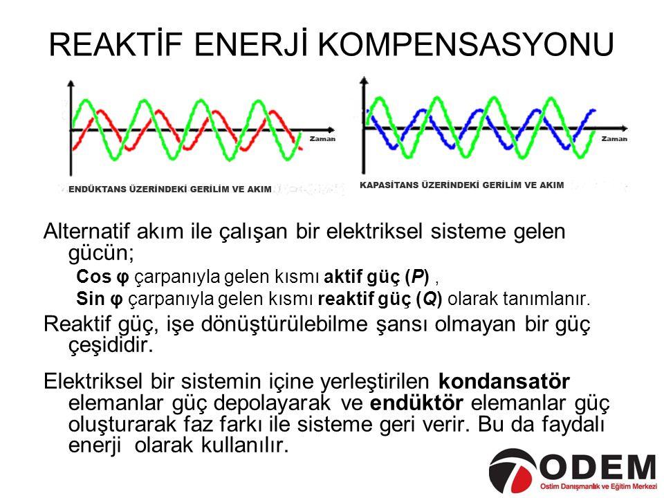 REAKTİF ENERJİ KOMPENSASYONU