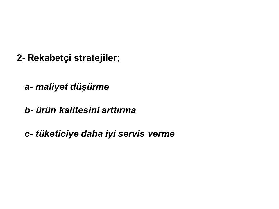 2- Rekabetçi stratejiler;