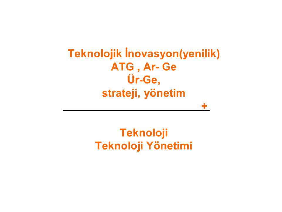 Teknolojik İnovasyon(yenilik)