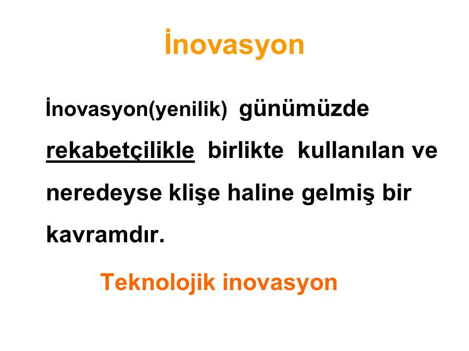 İnovasyon Teknolojik inovasyon