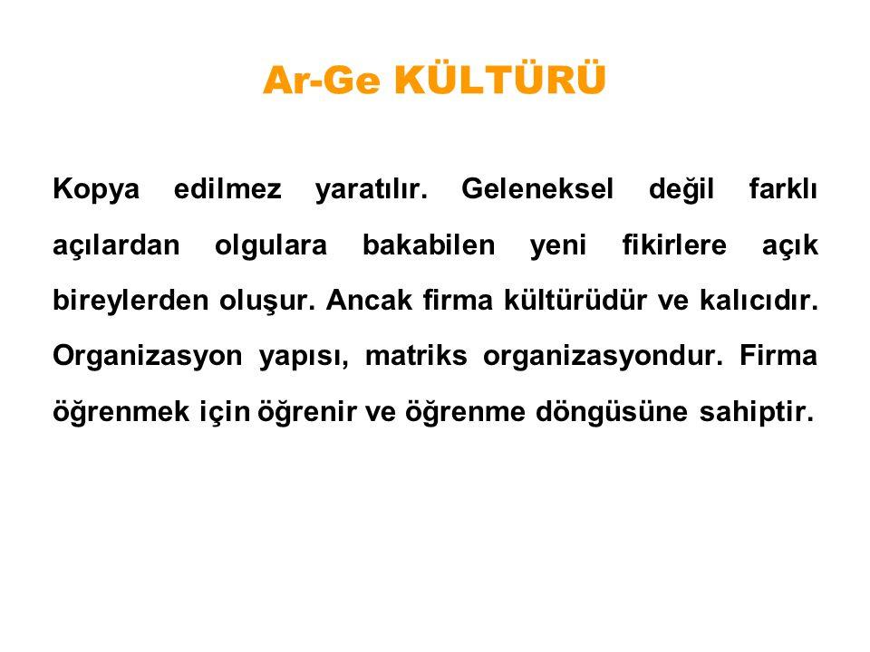 Ar-Ge KÜLTÜRÜ