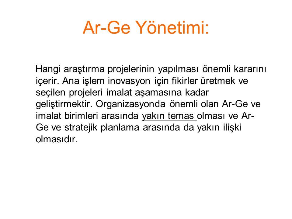 Ar-Ge Yönetimi: