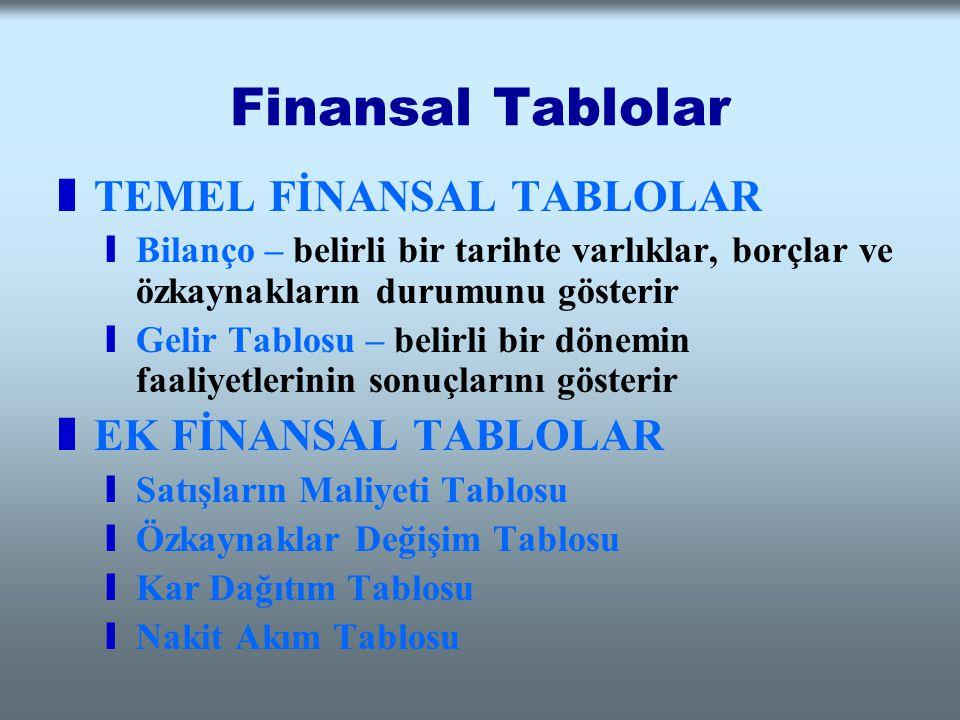 Finansal Tablolar TEMEL FİNANSAL TABLOLAR EK FİNANSAL TABLOLAR