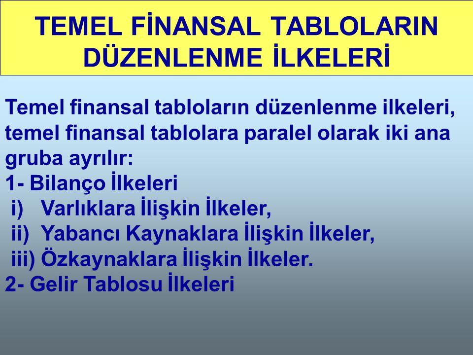 TEMEL FİNANSAL TABLOLARIN DÜZENLENME İLKELERİ