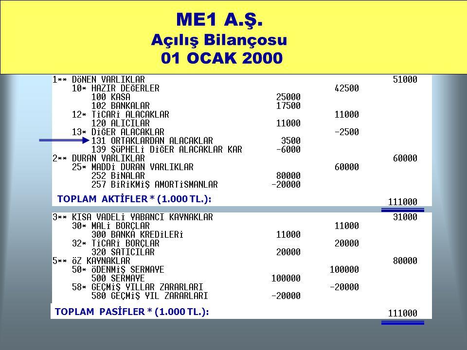 ME1 A.Ş. Açılış Bilançosu 01 OCAK 2000