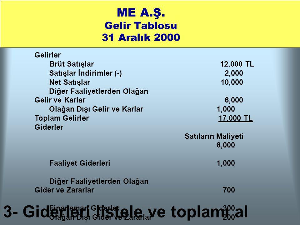 ME A.Ş. Gelir Tablosu 31 Aralık 2000