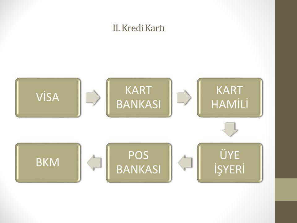 II. Kredi Kartı VİSA KART BANKASI KART HAMİLİ ÜYE İŞYERİ POS BANKASI