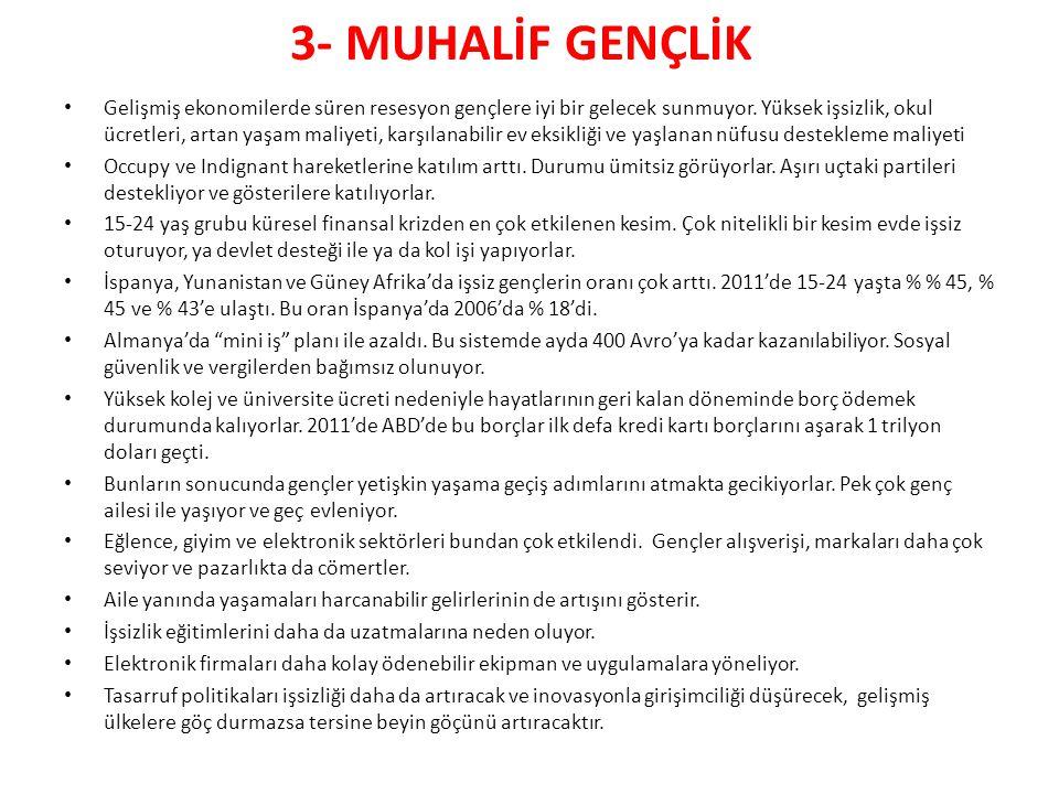 3- MUHALİF GENÇLİK