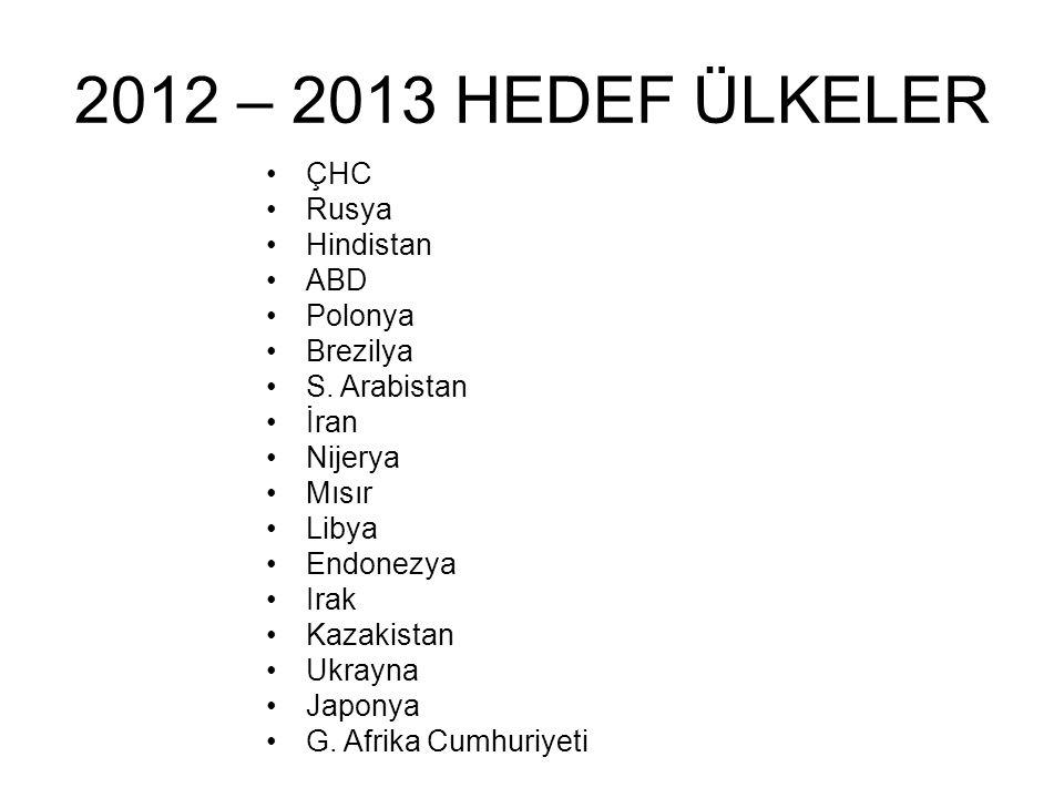 2012 – 2013 HEDEF ÜLKELER ÇHC Rusya Hindistan ABD Polonya Brezilya