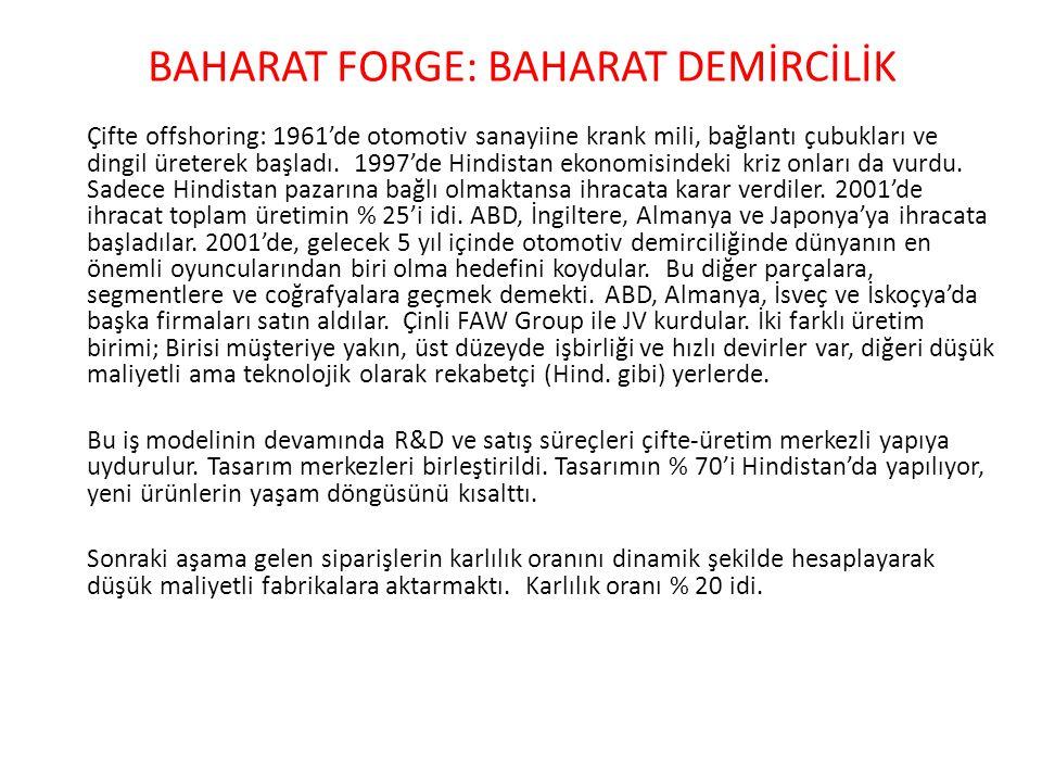 BAHARAT FORGE: BAHARAT DEMİRCİLİK