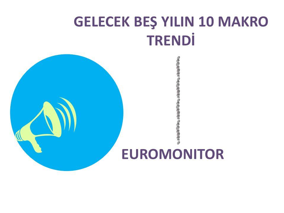 GELECEK BEŞ YILIN 10 MAKRO TRENDİ EUROMONITOR